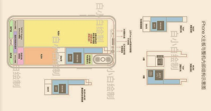 The Motherboard Schematics of iPhone 8 Leaked Once again
